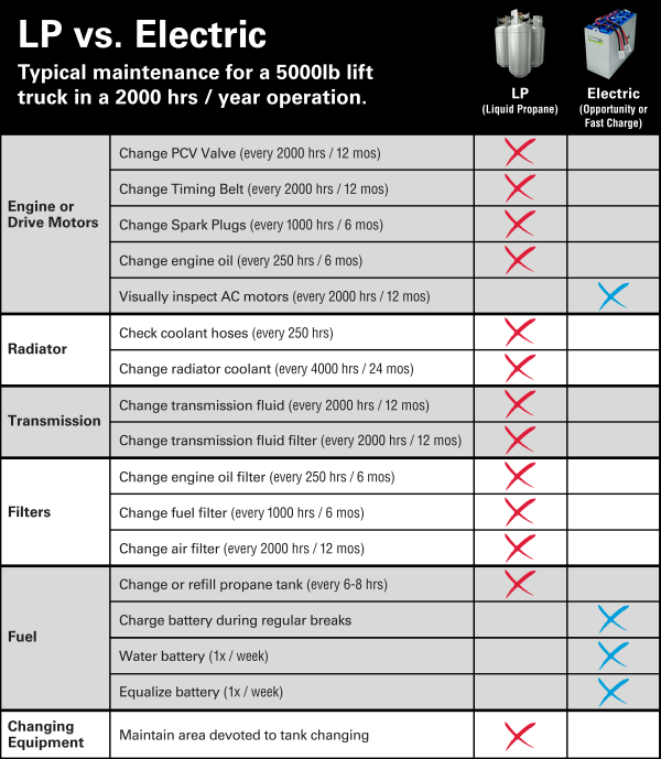 Maintenance_Chart_v3